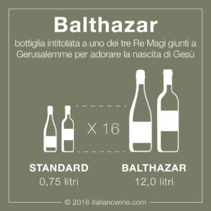 Balthazar IT