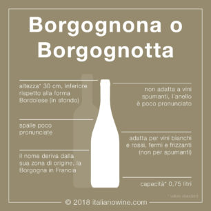 Borgognona borgognotta IT