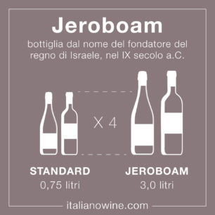 Jeroboam IT