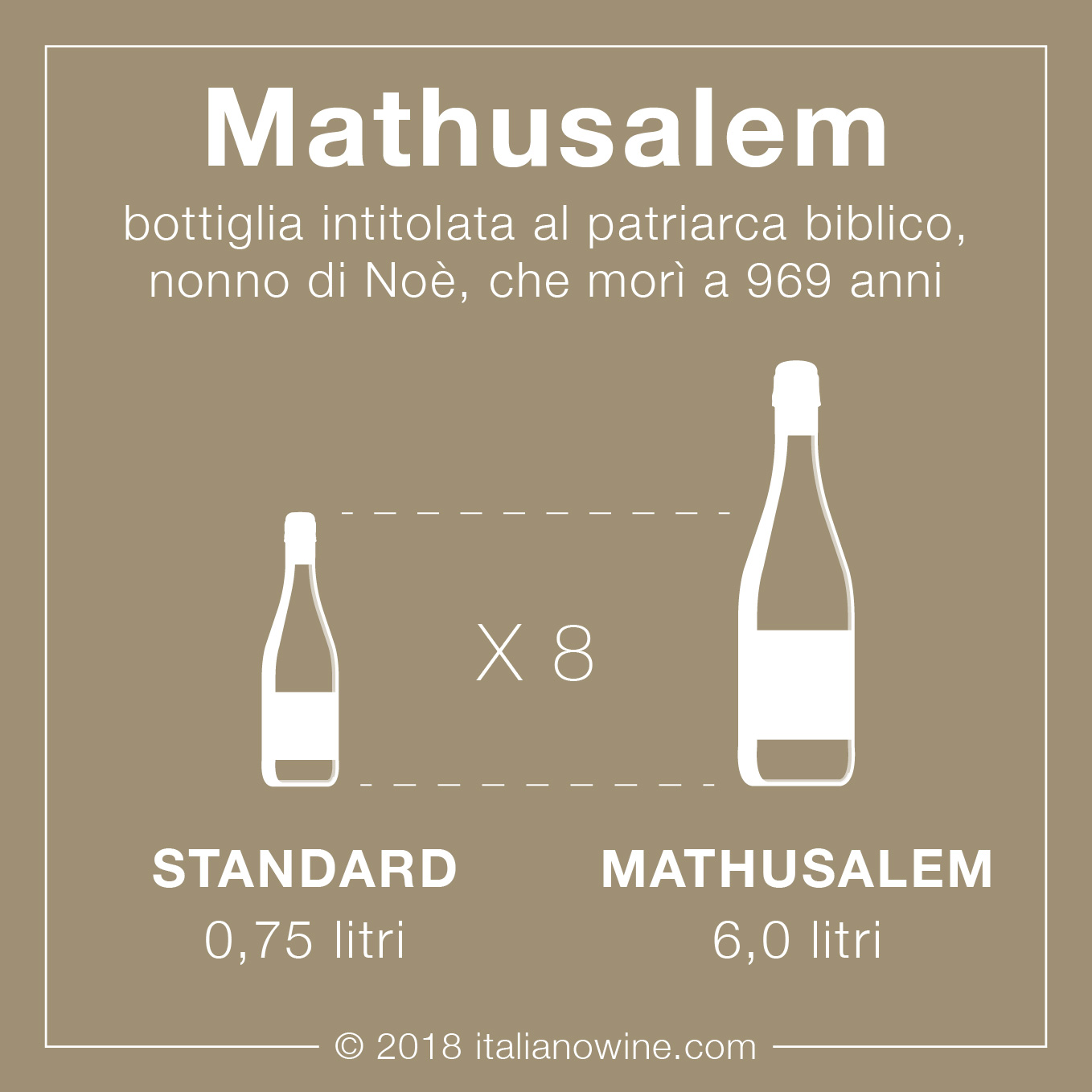 Mathusalem IT