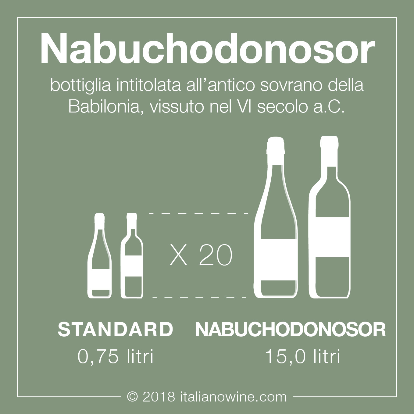 Nabuchodonosor IT