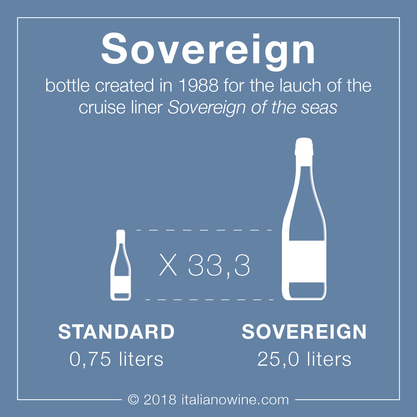 Sovereign EN