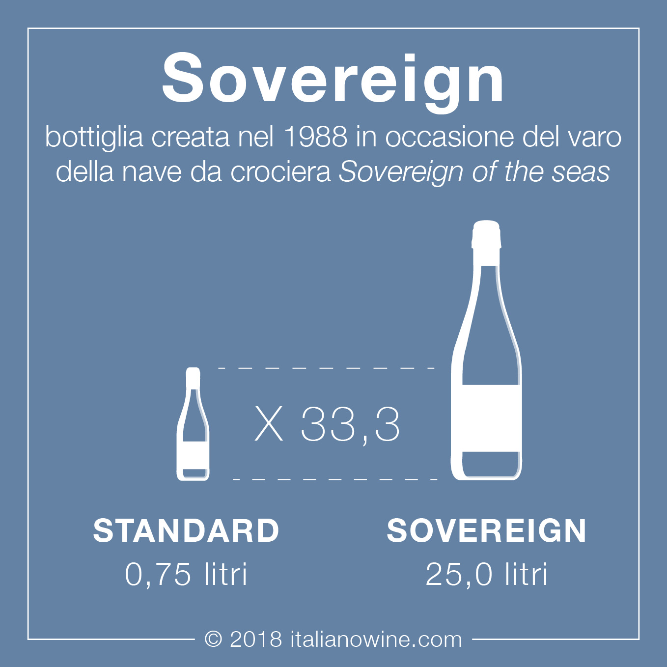 Sovereign IT