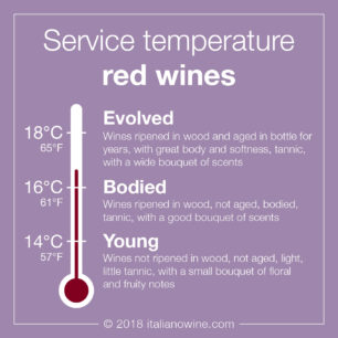 Temperatura servizio rossi EN red wines service temperature