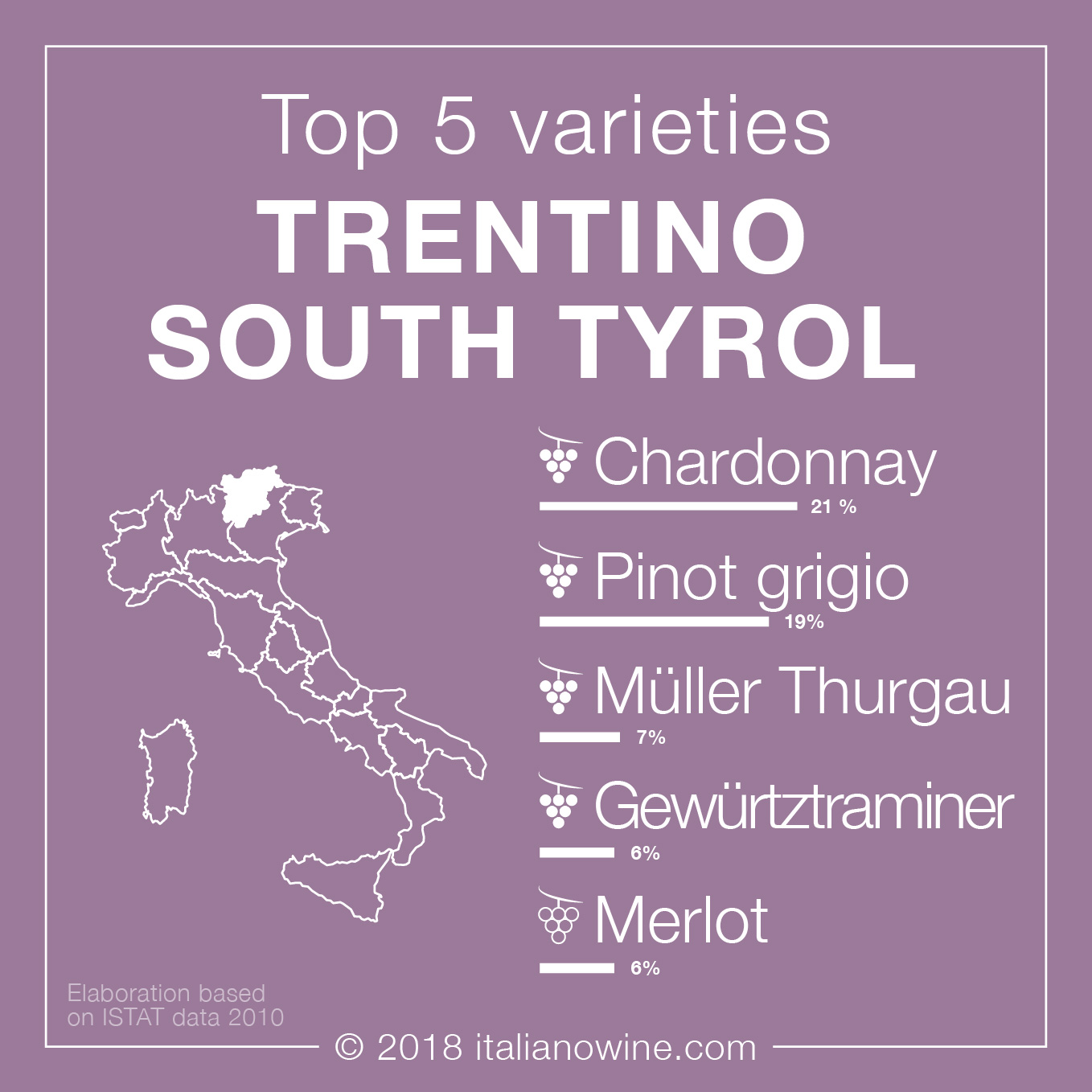 Vitigni Trentino EN grapes varieties