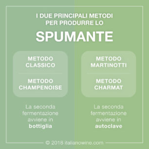 Spumante IT