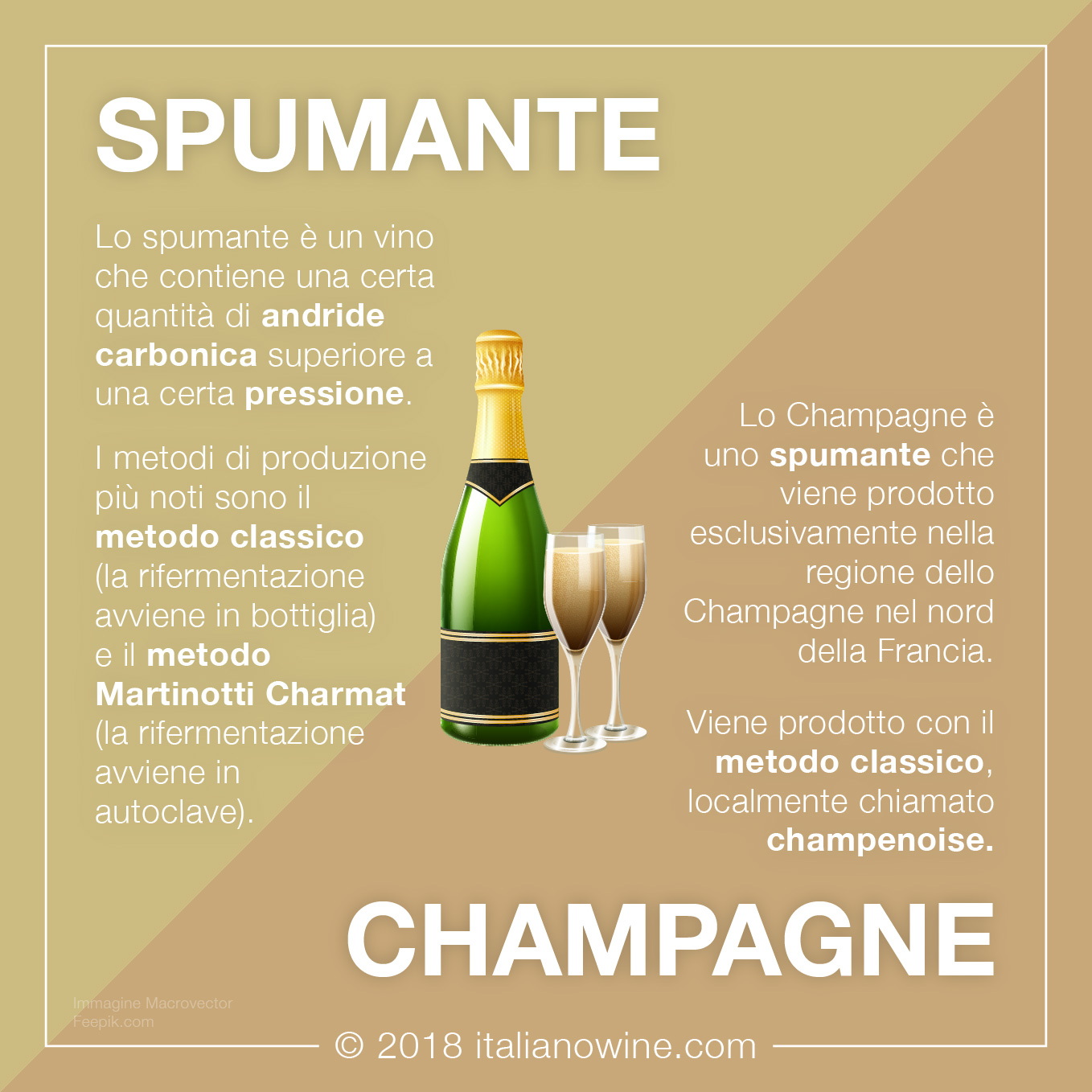 Spumante o champagne IT