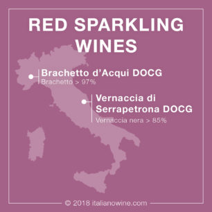 Spumanti rossi EN red sparkling wines