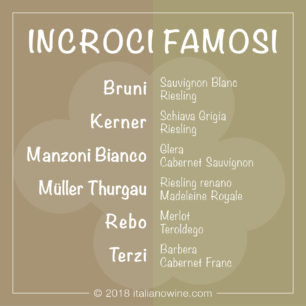 Incroci famosi IT