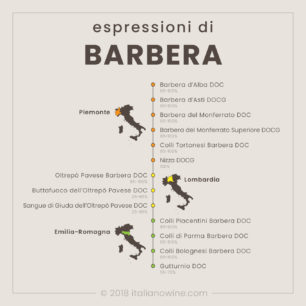 Espressioni di Barbera IT